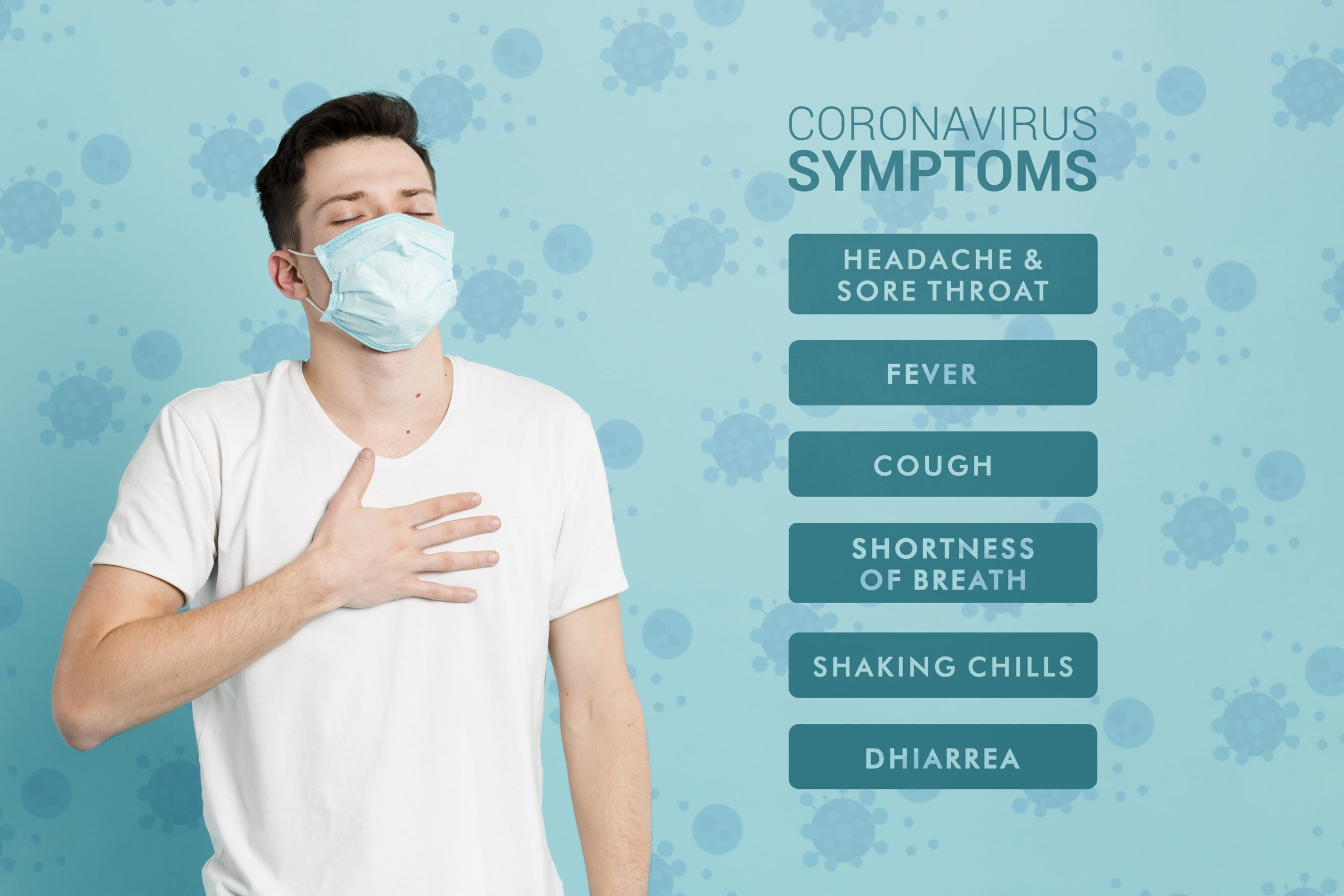 Symptoms of corona virus